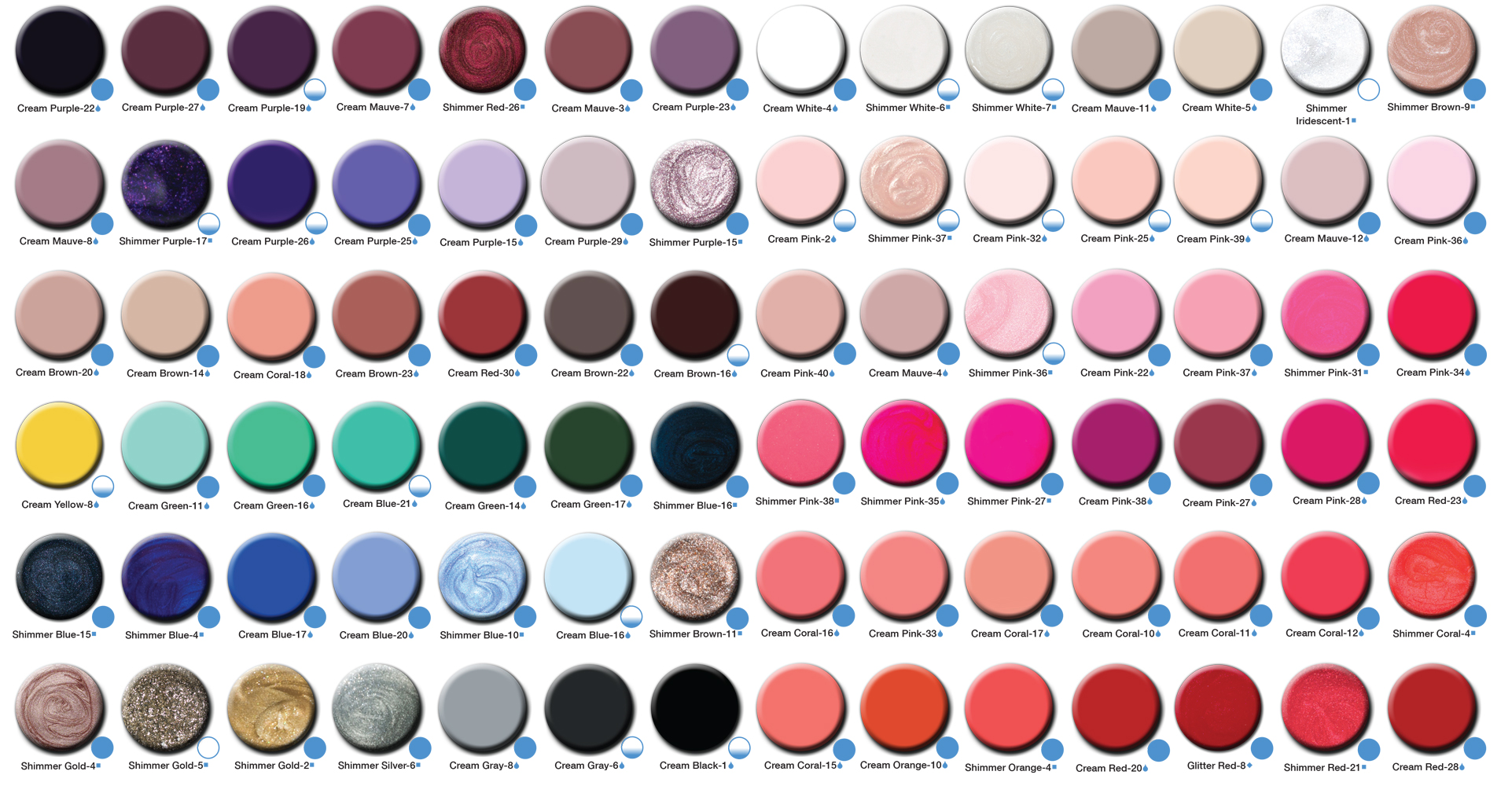 McConnell Labs Color Chart Sample